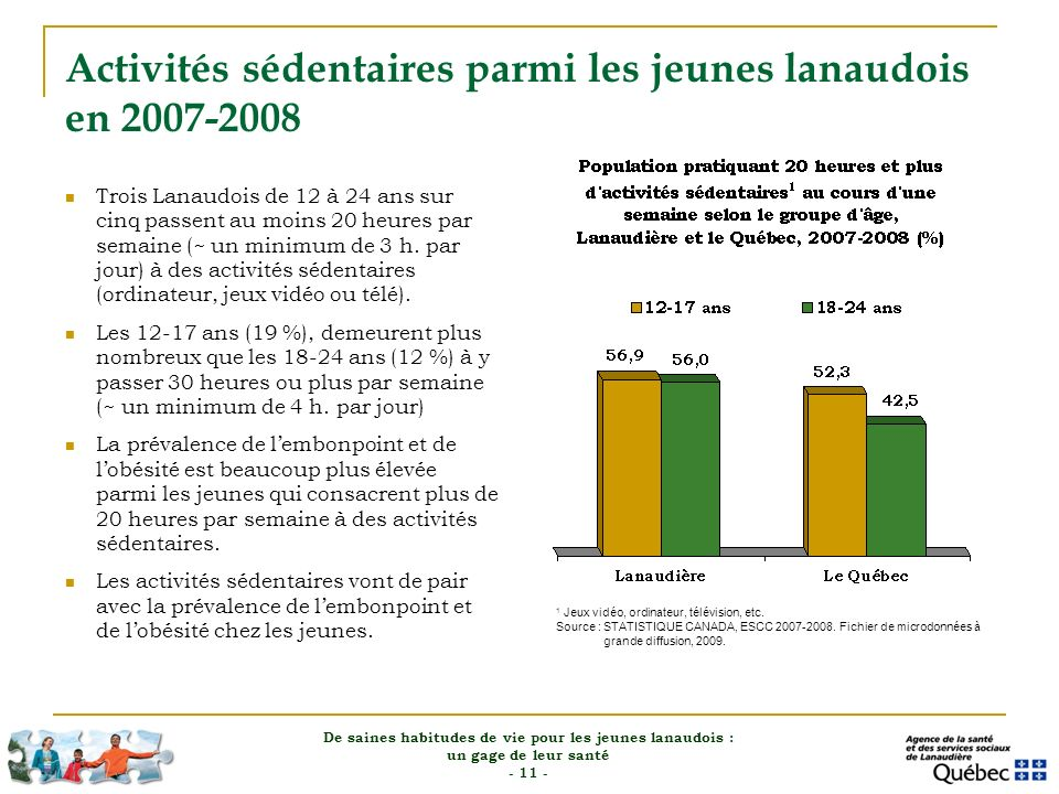 Activités sédentaires parmi les jeunes lanaudois en 2007-2008