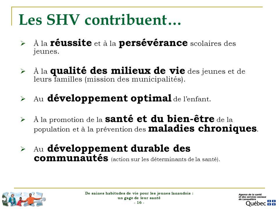 Les SHV contribuent… À la réussite et à la persévérance scolaires des jeunes.