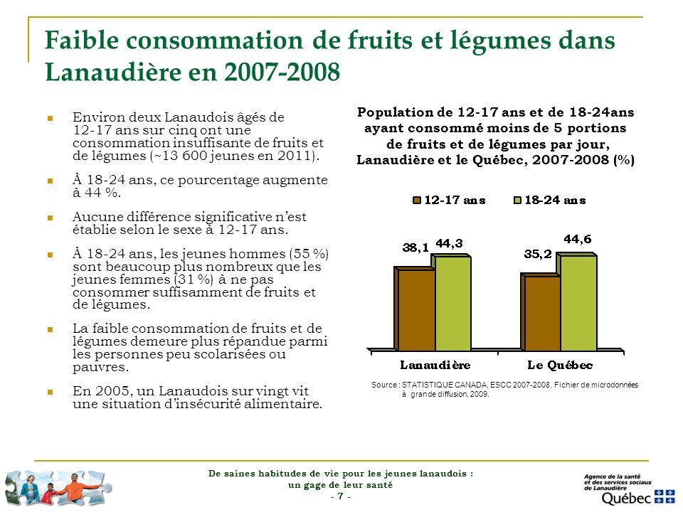 Faible consommation de fruits et légumes dans Lanaudière en 2007-2008