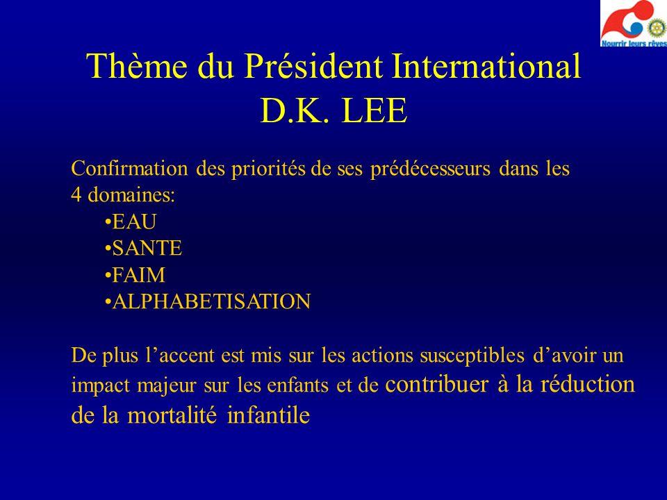 Thème du Président International D.K. LEE