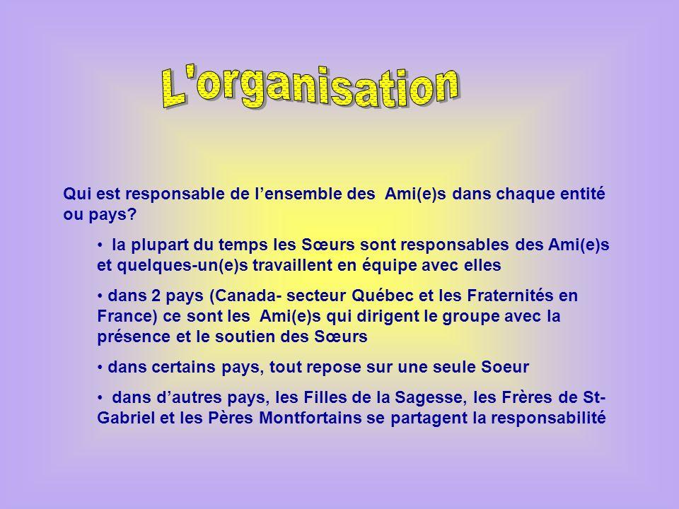 L organisation Qui est responsable de l'ensemble des Ami(e)s dans chaque entité ou pays