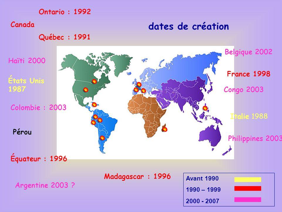 dates de création Ontario : 1992 Canada Québec : 1991 Belgique 2002