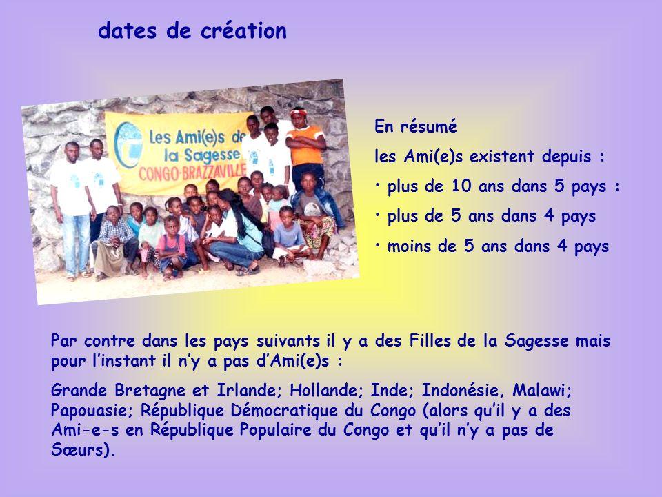 dates de création En résumé les Ami(e)s existent depuis :