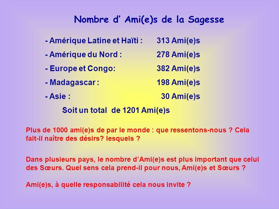 Nombre d' Ami(e)s de la Sagesse