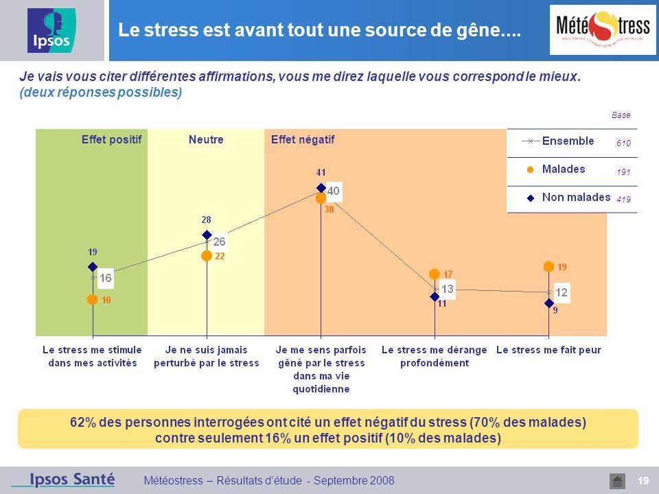 Le stress est avant tout une source de gêne....