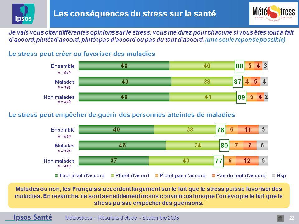 Les conséquences du stress sur la santé