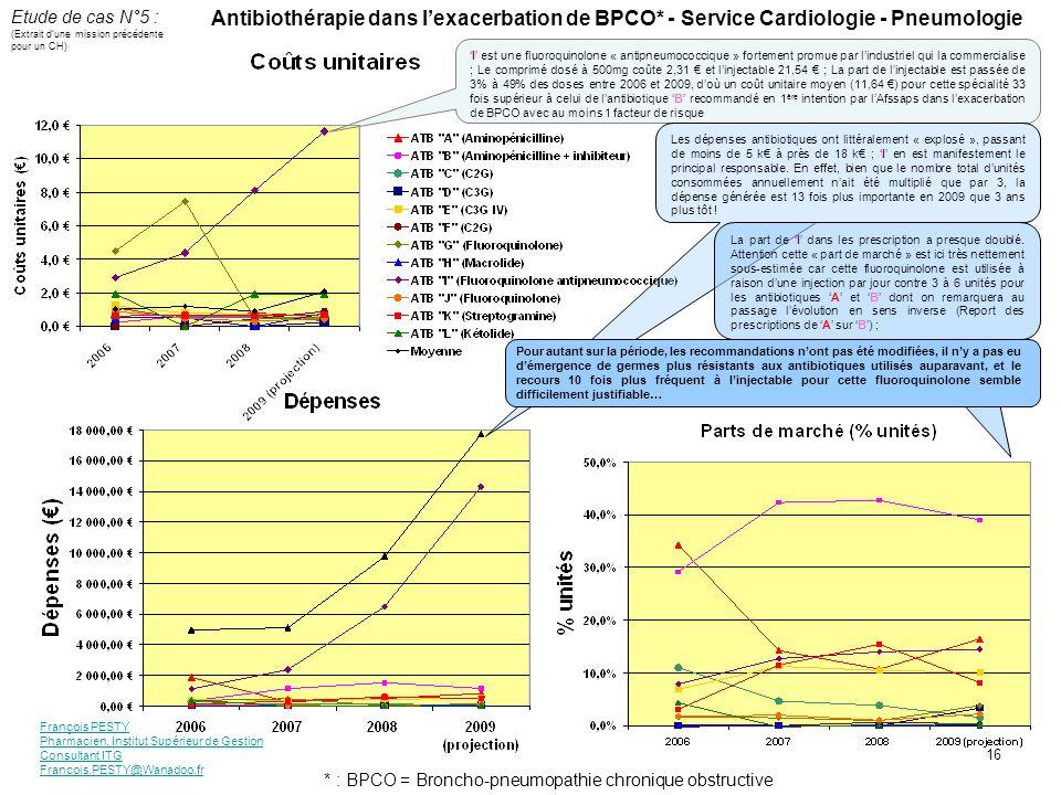 Etude de cas N°5 : Antibiothérapie dans l'exacerbation de BPCO* - Service Cardiologie - Pneumologie.