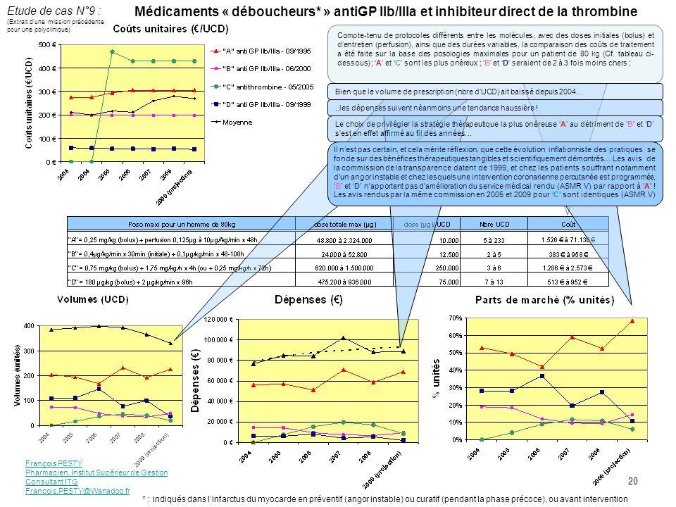 Etude de cas N°9 : Médicaments « déboucheurs* » antiGP IIb/IIIa et inhibiteur direct de la thrombine.