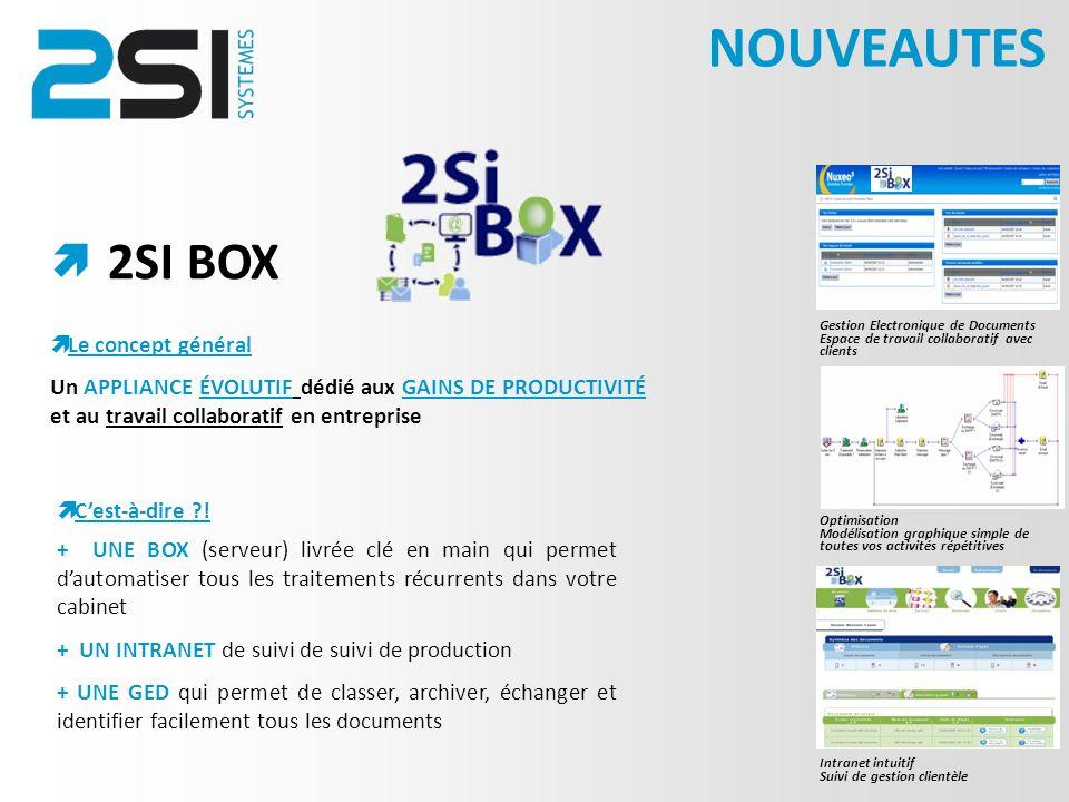 NOUVEAUTES 2SI BOX  Le concept général