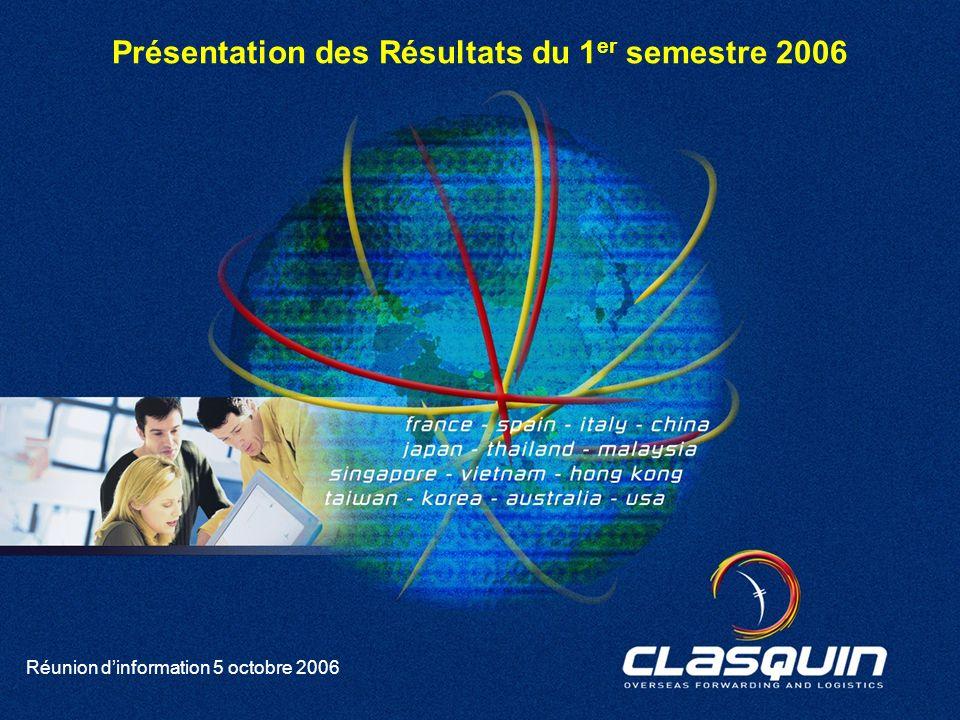 Présentation des Résultats du 1er semestre 2006