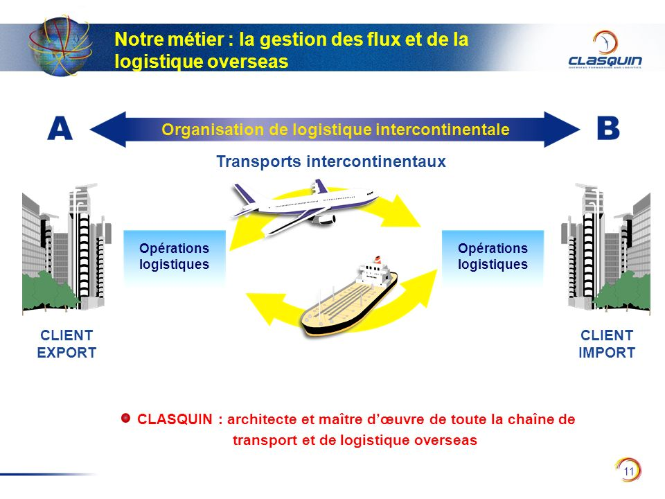 Notre métier : la gestion des flux et de la logistique overseas