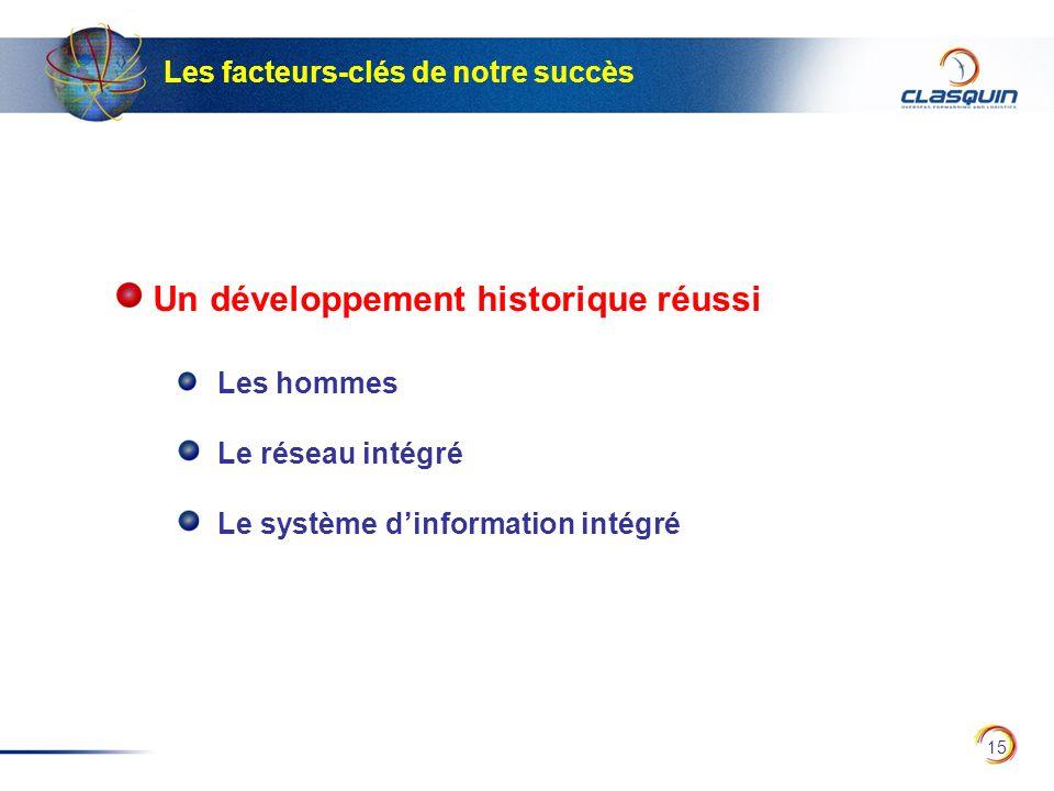 Les facteurs-clés de notre succès