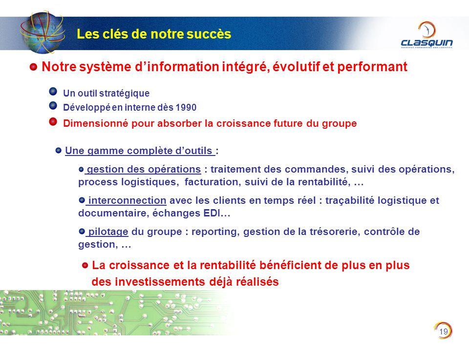 Notre système d'information intégré, évolutif et performant