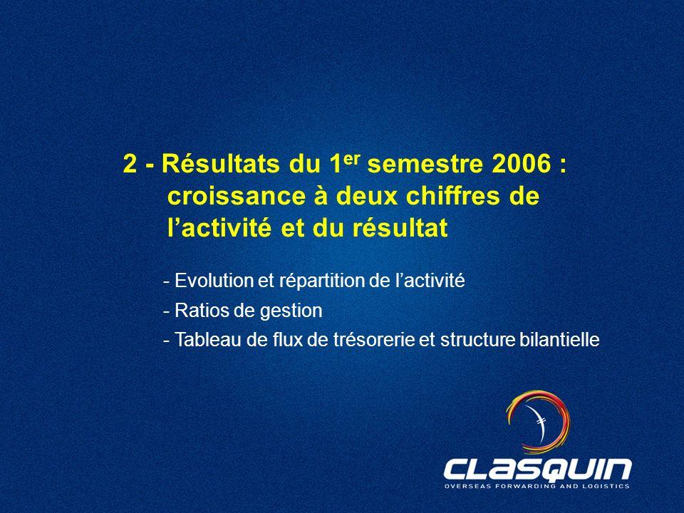 2 - Résultats du 1er semestre 2006 : croissance à deux chiffres de l'activité et du résultat