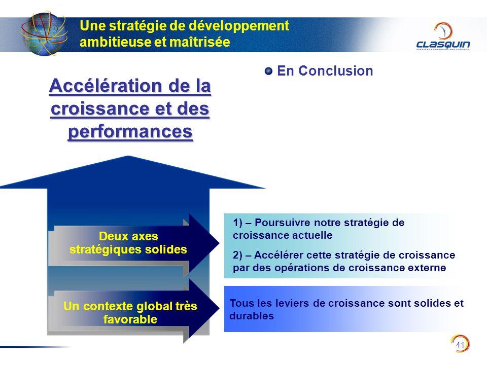 Accélération de la croissance et des performances