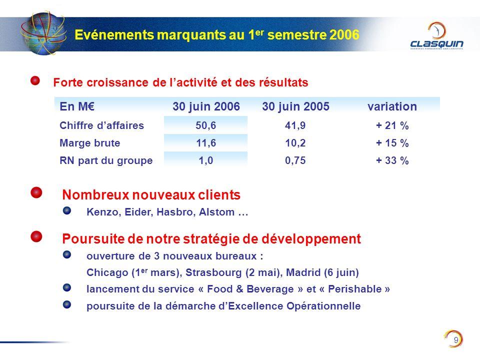Evénements marquants au 1er semestre 2006