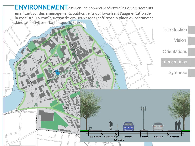 ENVIRONNEMENTAssurer une connectivité entre les divers secteurs en misant sur des aménagements publics verts qui favorisent l'augmentation de la mobilité.