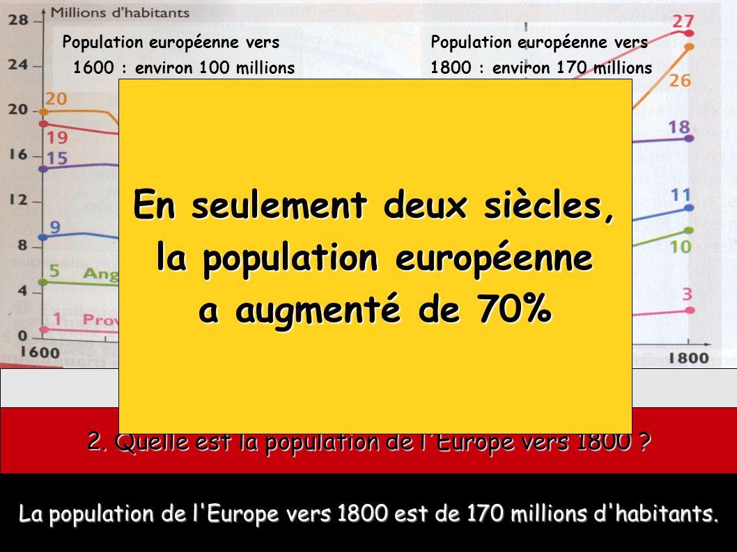 En seulement deux siècles, la population européenne a augmenté de 70%