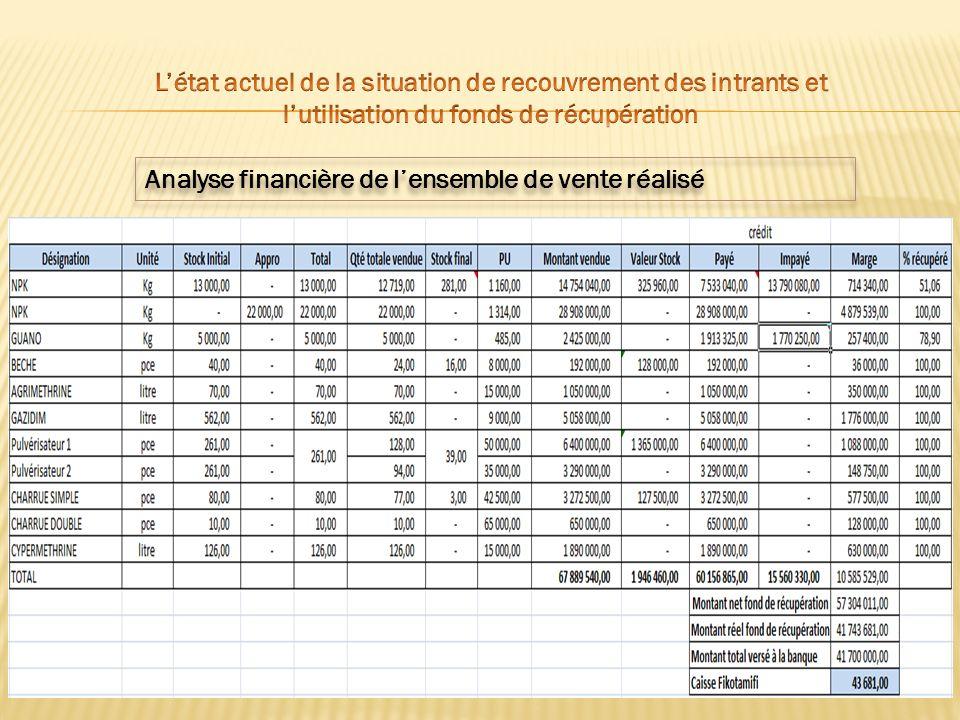 L'état actuel de la situation de recouvrement des intrants et l'utilisation du fonds de récupération
