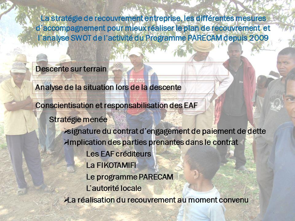 La stratégie de recouvrement entreprise, les différentes mesures d'accompagnement pour mieux réaliser le plan de recouvrement et l'analyse SWOT de l'activité du Programme PARECAM depuis 2009
