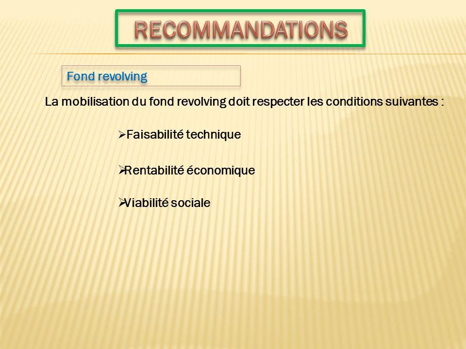 RECOMMANDATIONS Fond revolving