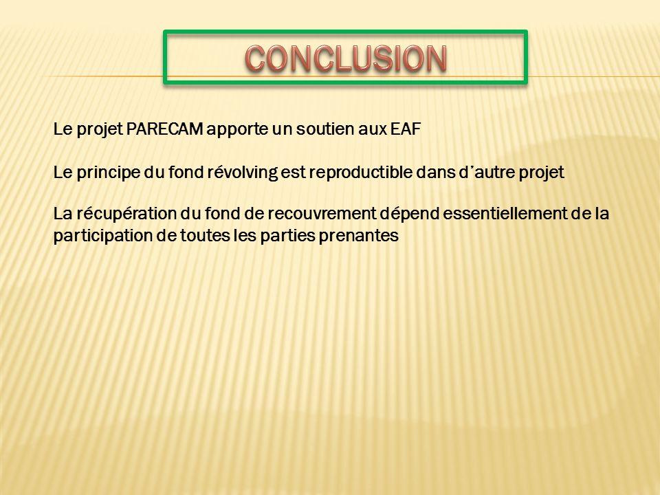 CONCLUSION Le projet PARECAM apporte un soutien aux EAF