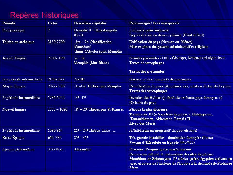 Repères historiques Période Dates Dynasties- capitales