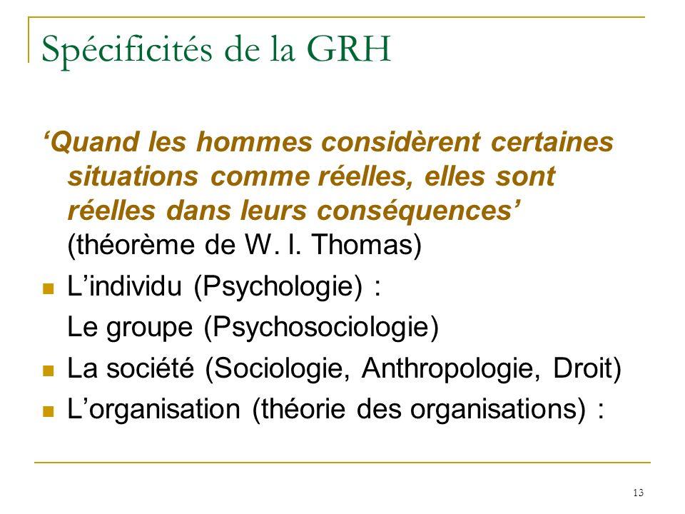Spécificités de la GRH