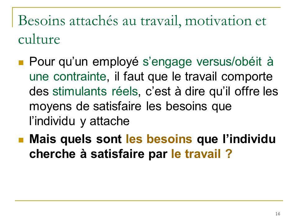 Besoins attachés au travail, motivation et culture
