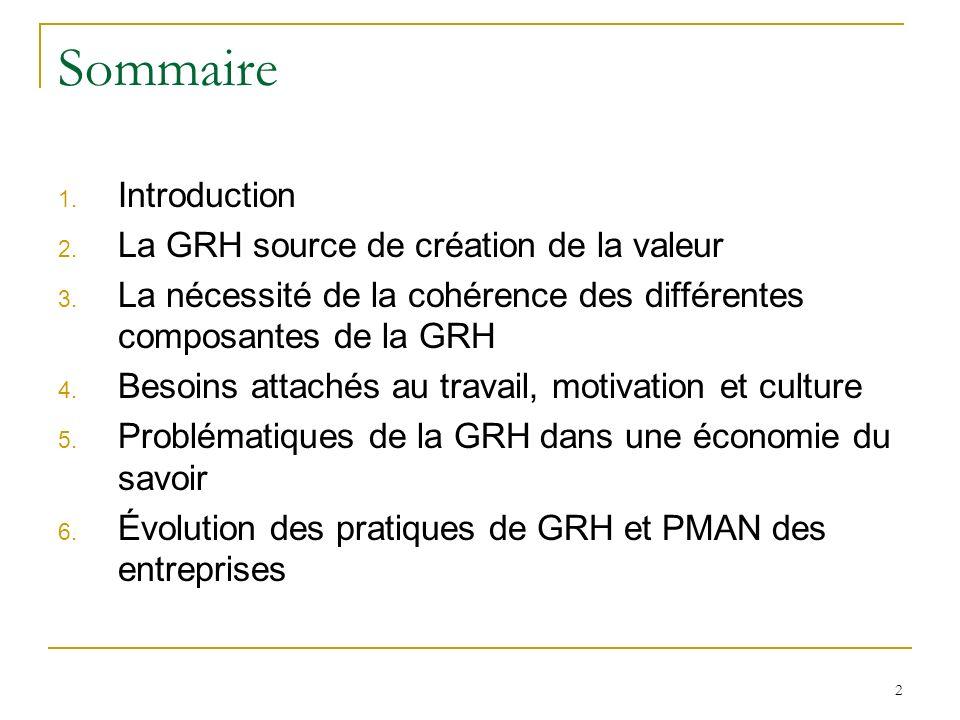 Sommaire Introduction La GRH source de création de la valeur