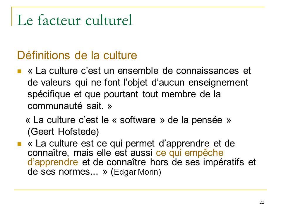 Le facteur culturel Définitions de la culture