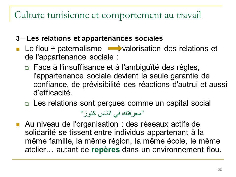 Culture tunisienne et comportement au travail