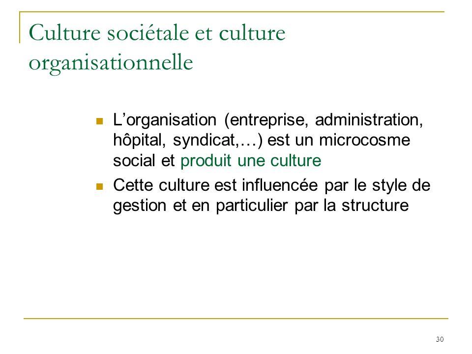 Culture sociétale et culture organisationnelle