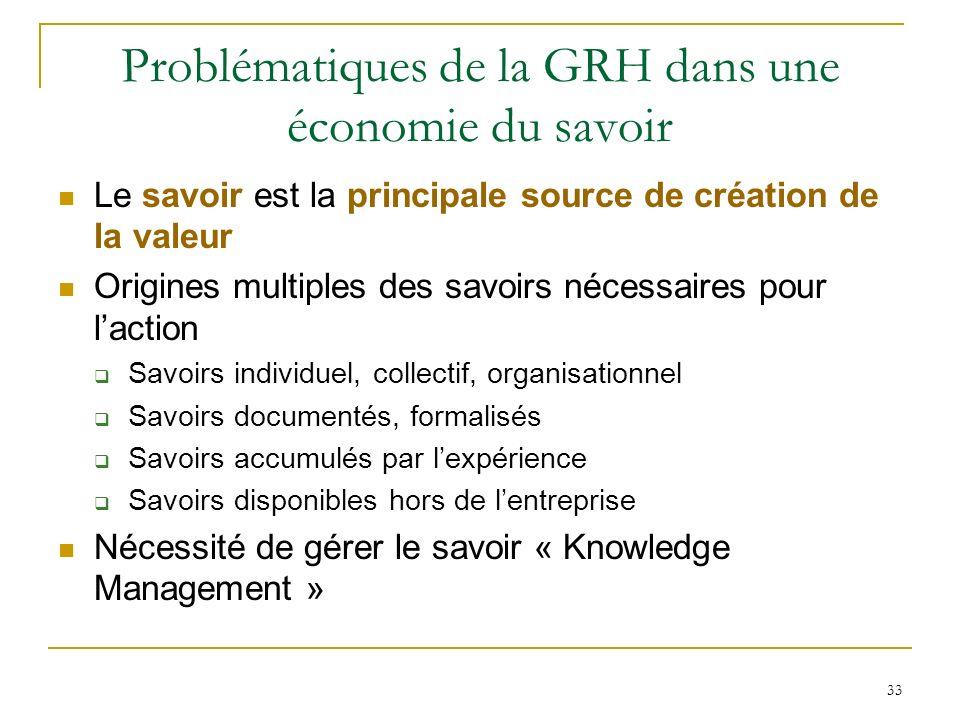 Problématiques de la GRH dans une économie du savoir