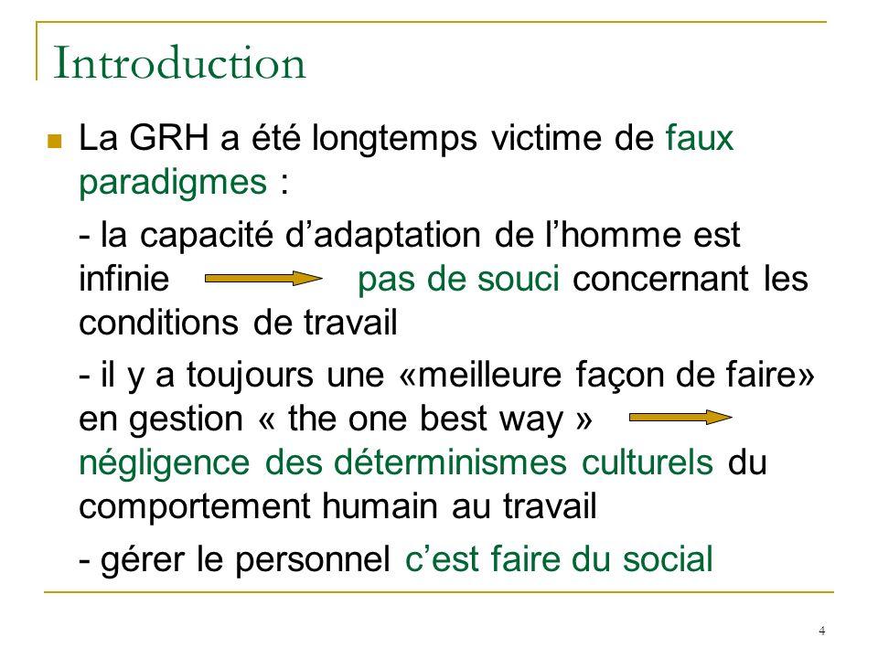 Introduction La GRH a été longtemps victime de faux paradigmes :