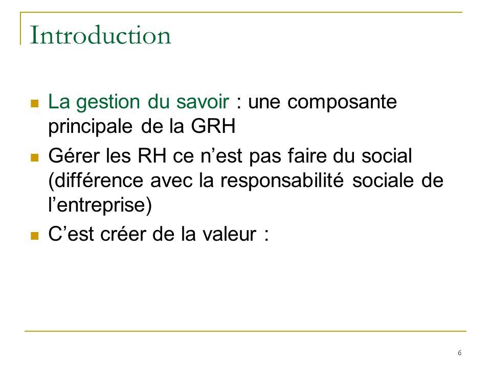 Introduction La gestion du savoir : une composante principale de la GRH.