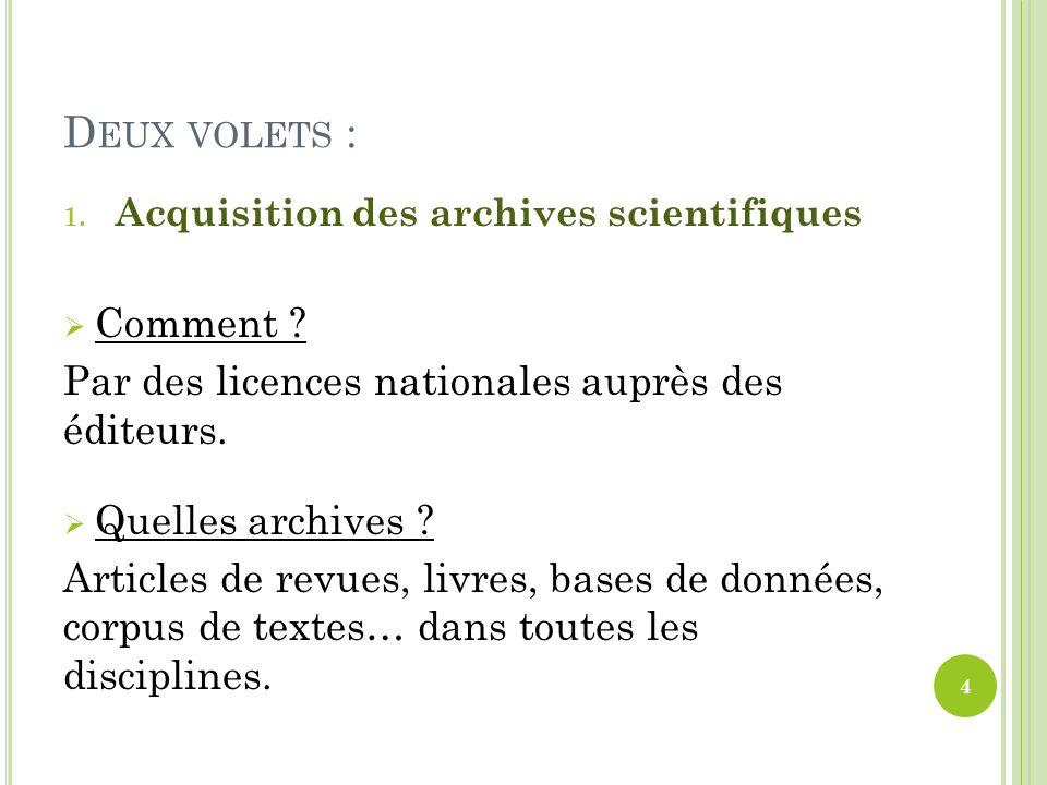 Deux volets : Acquisition des archives scientifiques. Comment Par des licences nationales auprès des éditeurs.