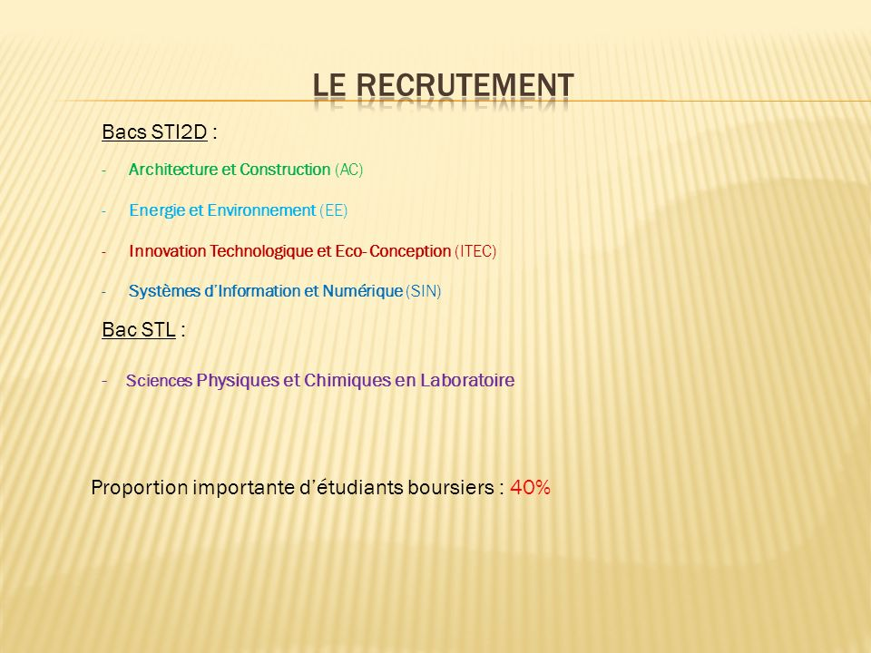 Le recrutement Bacs STI2D : Bac STL :