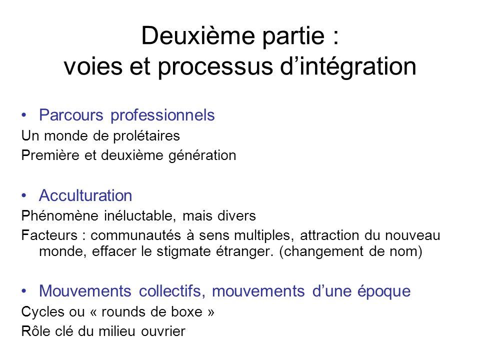 Deuxième partie : voies et processus d'intégration