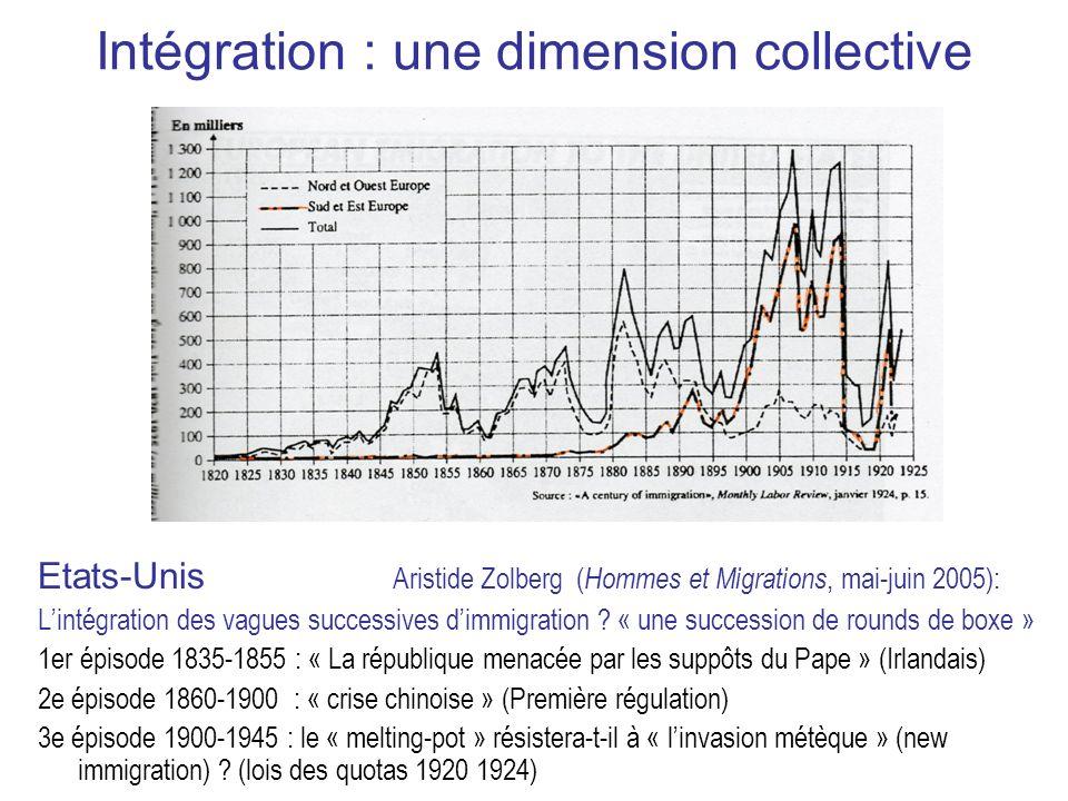Intégration : une dimension collective
