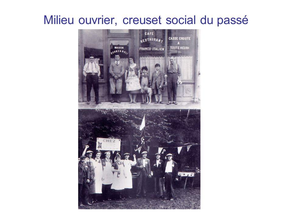 Milieu ouvrier, creuset social du passé