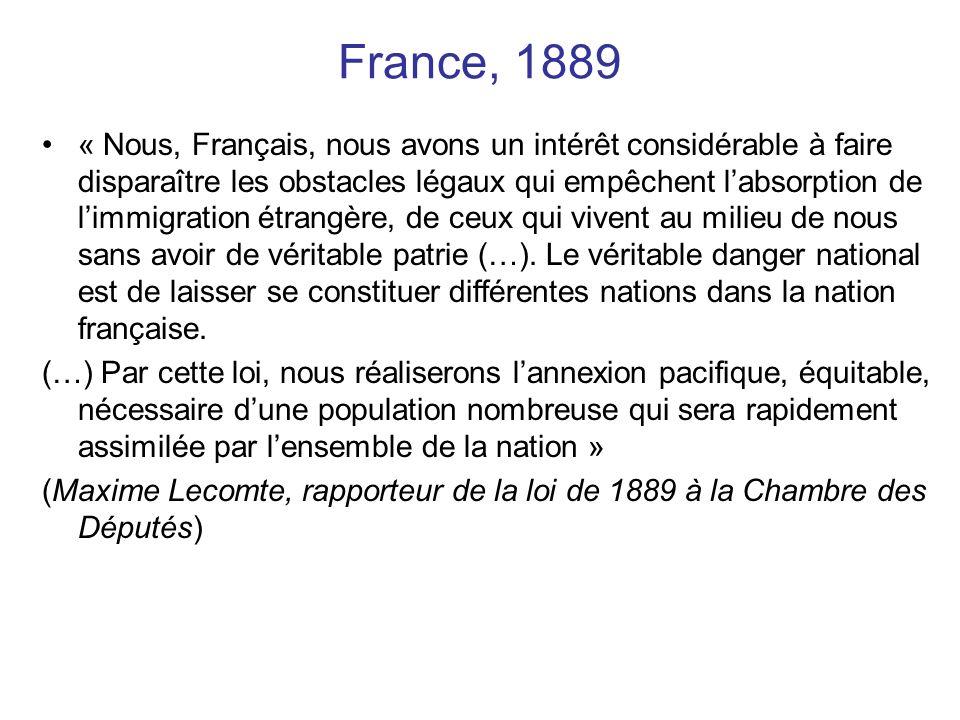 France, 1889