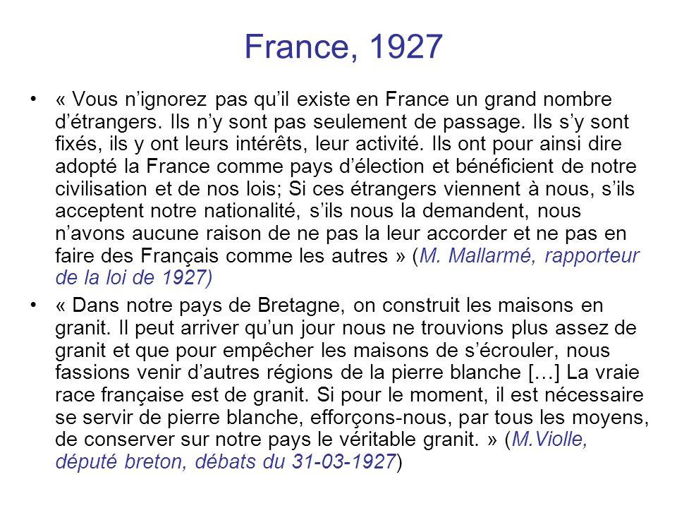 France, 1927