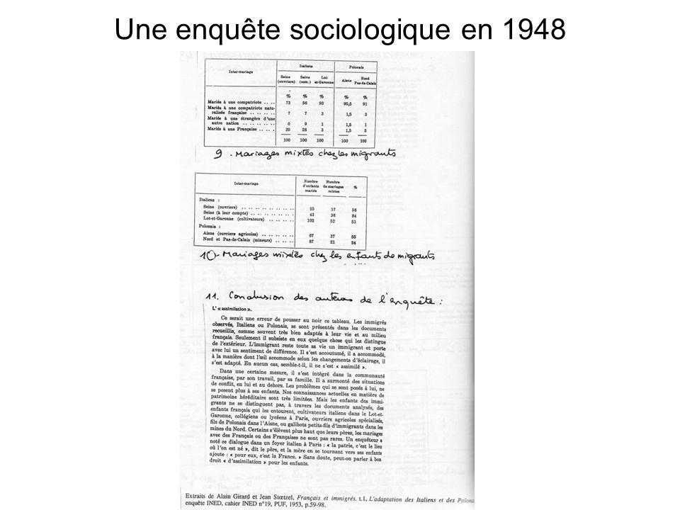 Une enquête sociologique en 1948