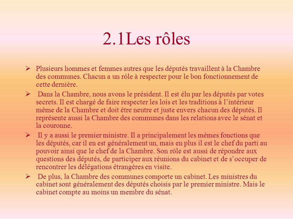 2.1Les rôles