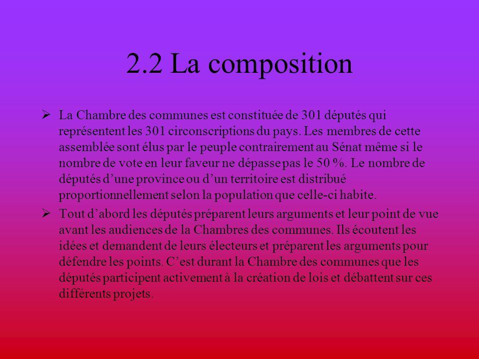 2.2 La composition