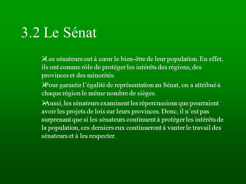 3.2 Le Sénat