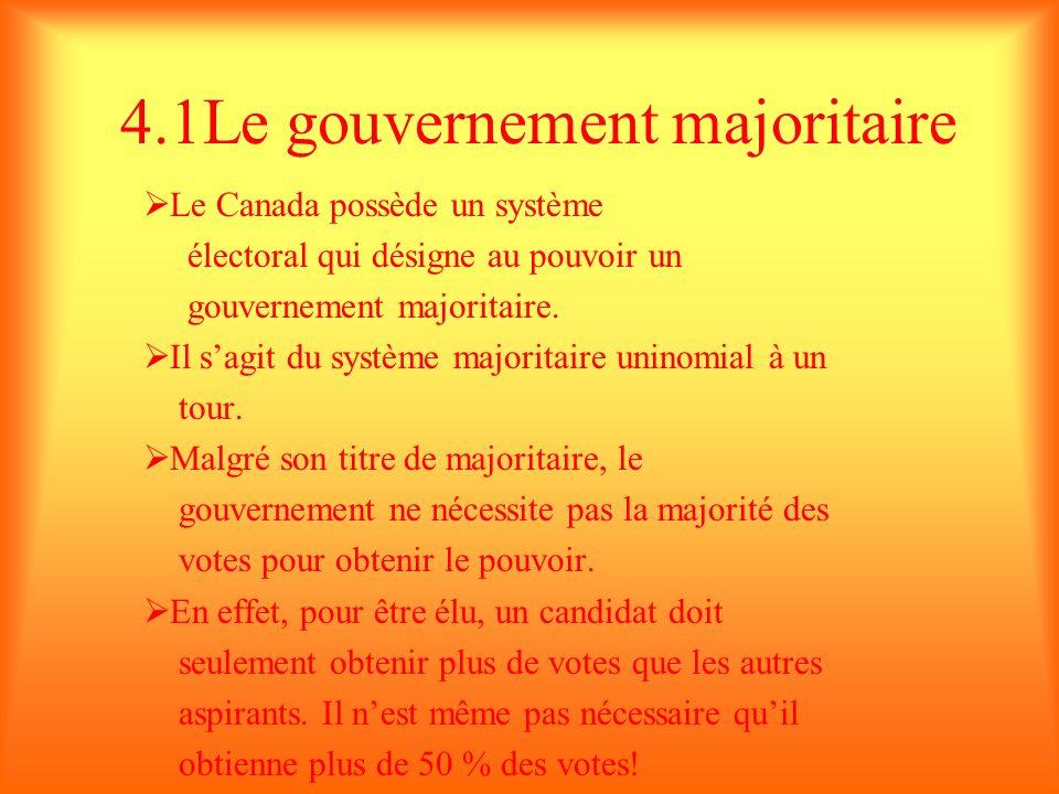 4.1Le gouvernement majoritaire
