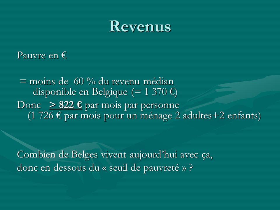 Revenus Pauvre en € = moins de 60 % du revenu médian disponible en Belgique (= 1 370 €)