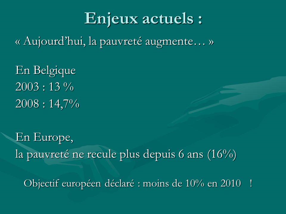 Enjeux actuels : « Aujourd'hui, la pauvreté augmente… » En Belgique
